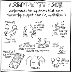 Deanna Zandt's depiction of community care